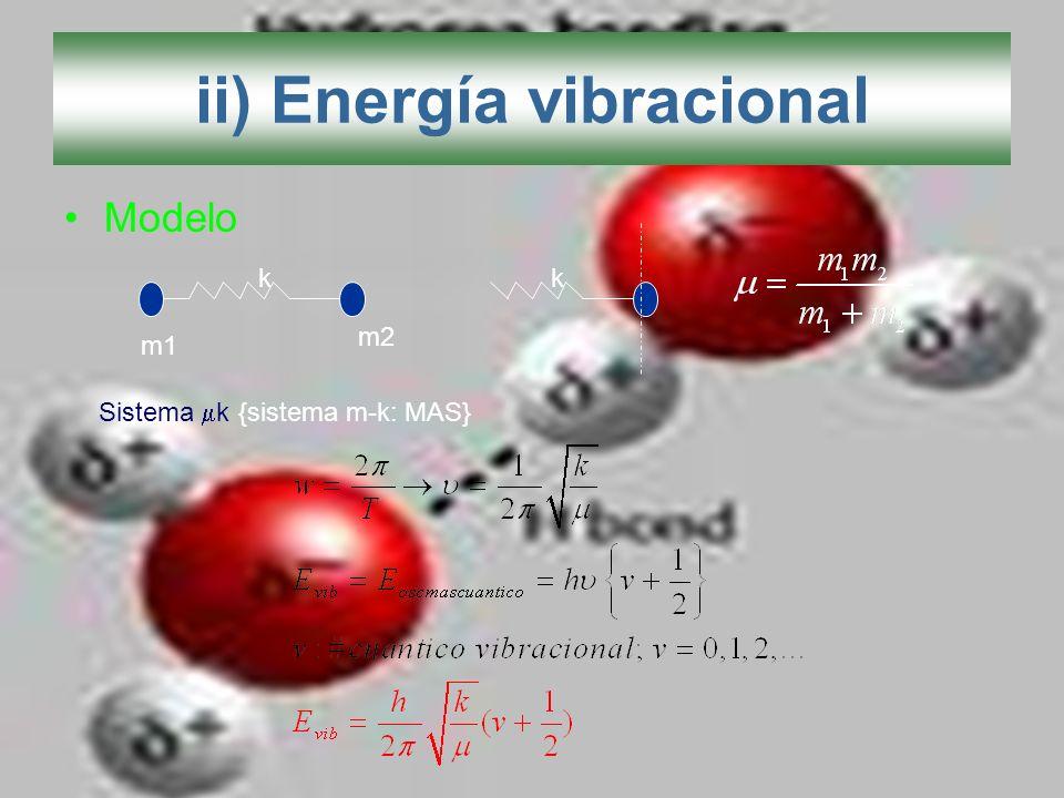 ii) Energía vibracional Modelo m1 m2 kk Sistema k {sistema m-k: MAS}