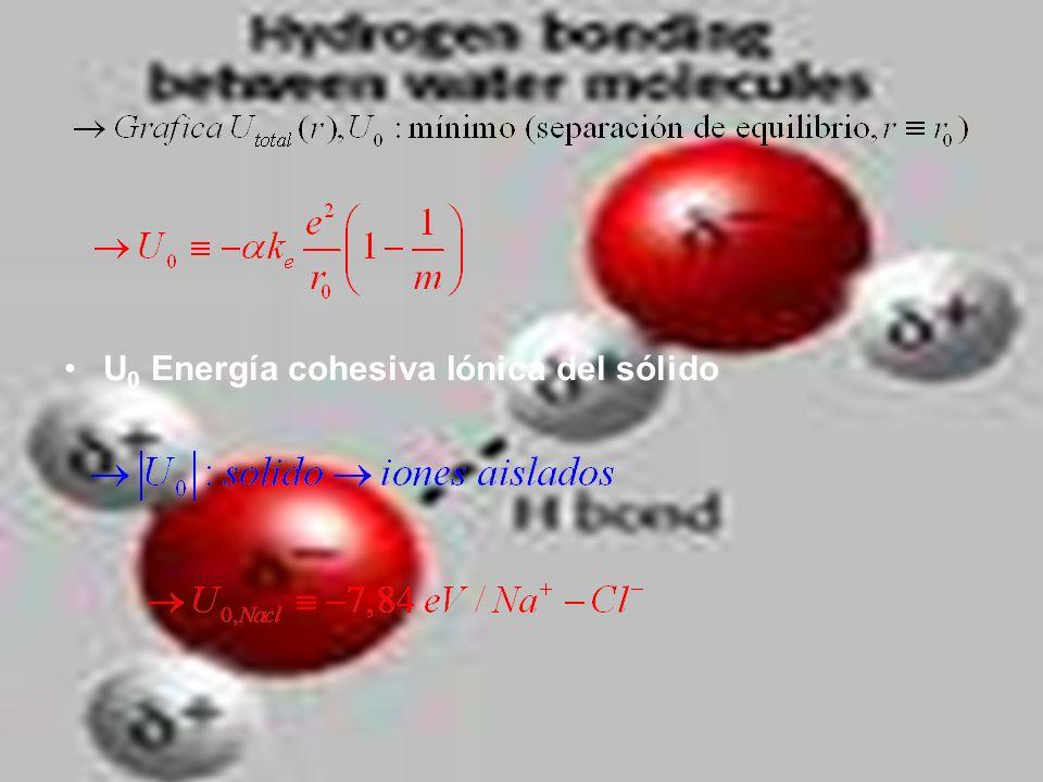 U 0 Energía cohesiva Iónica del sólido