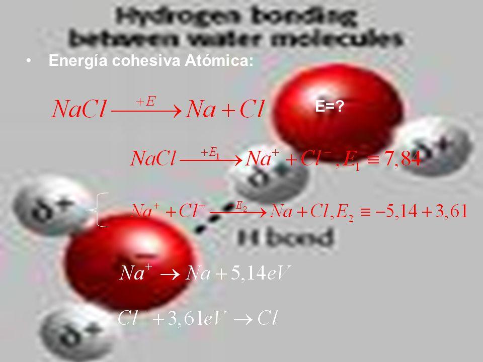 Energía cohesiva Atómica: E=?