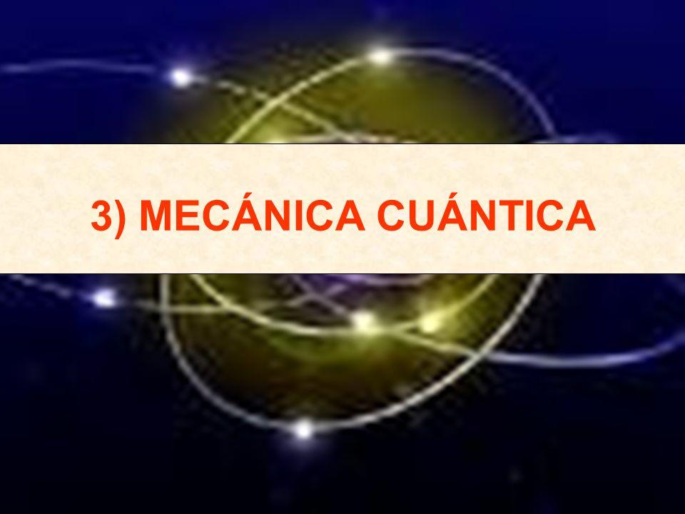 F.CLASICA : Determinista Y X y Vo t=0t=1 g {1900} F.CUÁNTICA : Indeterminista e-e- 1 2 {1925}, W Heisenberg Mecánica Matricial : [ ] estados {1926} E Schroedinger Mecánica ondulatoria {1929} CUÁNTICA - RELATIVIDAD, Dirac - Sommerfeld