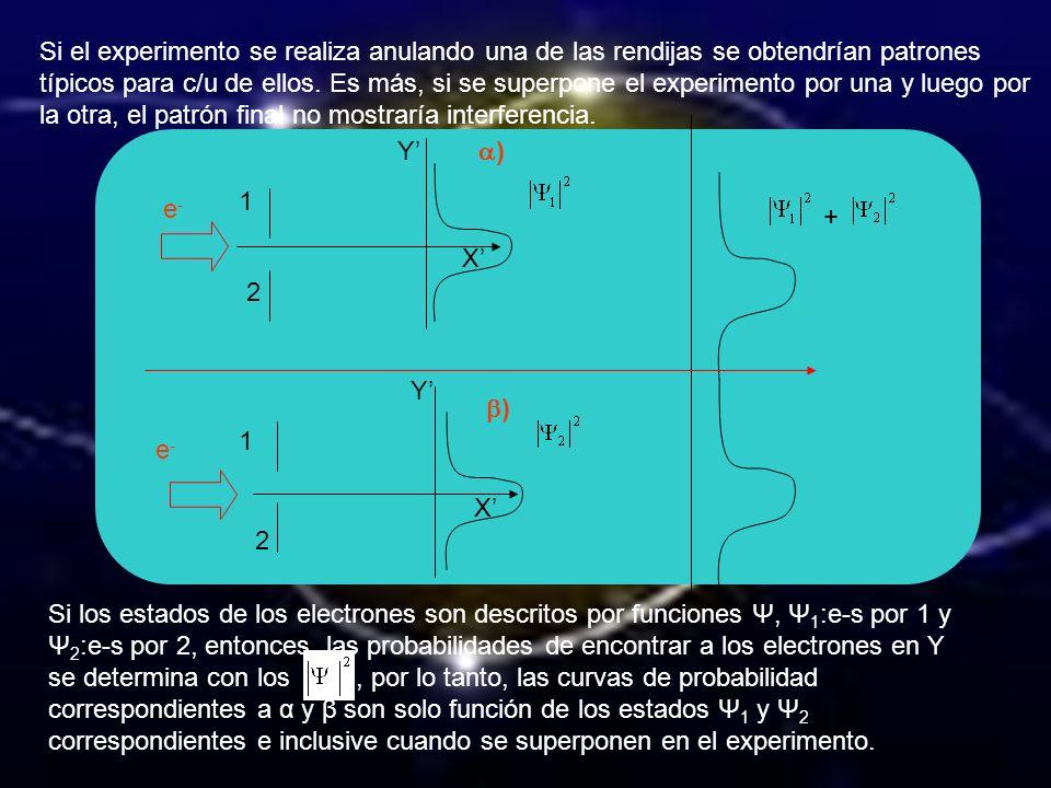 Sin embargo el resultado original muestra interferencia, esto es, los estados e-s deben de influirse en 1 y 2 para que el patrón se pueda explicar, por lo tanto, el estado del e- debe de especificarse así: Ψ e = Ψ 1 + Ψ 2 De esta forma, al determinar la probabilidad para un e- se justifica la interferencia, En este experimento el e- esta deslocalizado debido a que deberá estar presente en 1 y 2.