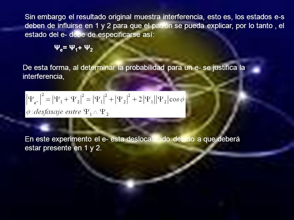 3.2) PRINCIPIOS DE INCERTIDUMBRE DE HEISENBERG i) DE LA POSICIÓN Y DE LA CANTIDAD DE MOVIMIENTO (r y p) x p : incertidumbre de la posición : incertidumbre de la cantidad de movimiento lineal Esta relación describe una interacción con el sistema que no se puede controlar, es proceso del universo.