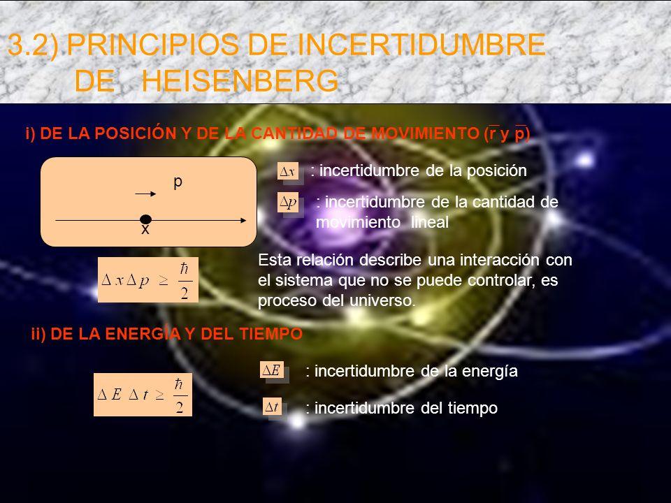 3.3) FUNCIÓN DE ONDA Ψ Es la función que describe el estado del sistema.