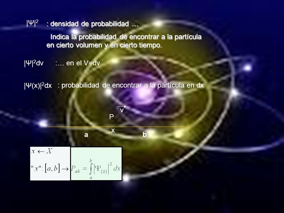 Debido a que la partícula debe encontrarse en el eje X, se establece la condición de normalidad de Ψ, de la partícula en X.