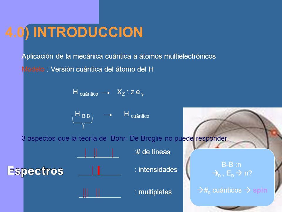 4.1) Modelos Atómicos 1.M. Atomistas { ~V aC} ultimo estadio 2.