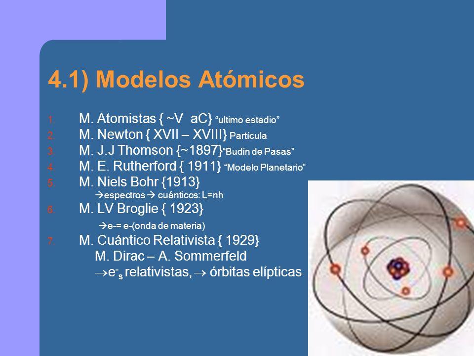 4.2) Reformulación del átomo de H de N Bohr nlmlmsnlmlms n: # cuántico principal e-