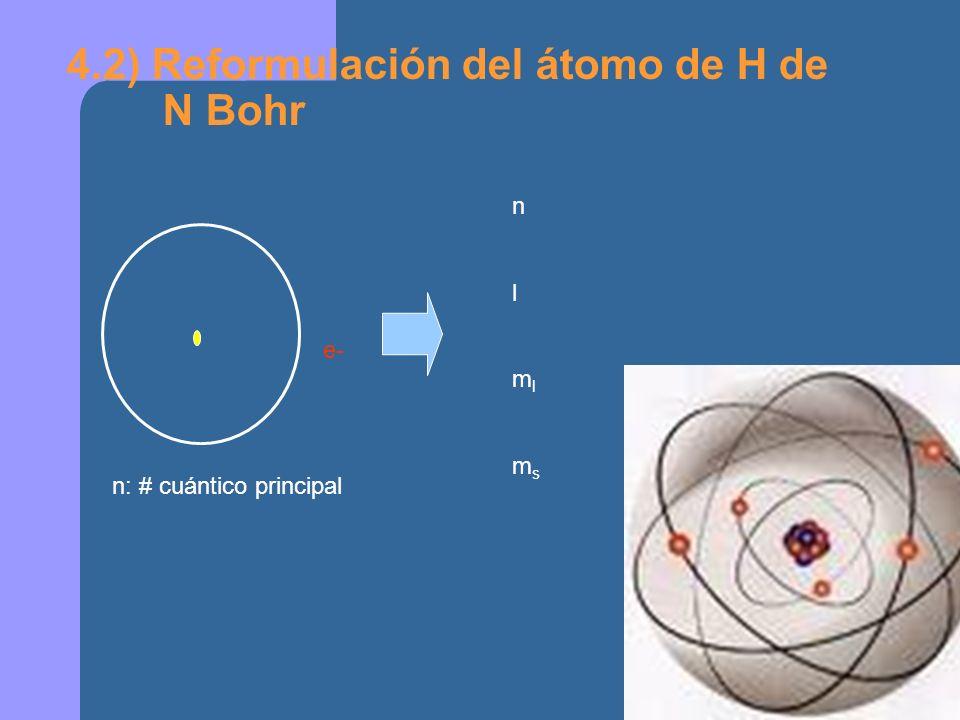iii ) ESTADOS ELECTRÓNICOS E e- = E e {n,l,m l,m s } = Ψ(n,l, m l,m s ) j) Unicidad Cada e- será descrito por un cuarteto de números cuánticos único, n, l, m l, m s.