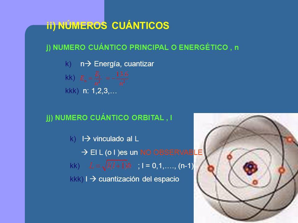 jjj) NUMERO CUÁNTICO MAGNÉTICO ORBITAL,m l k) la componente z del L si es observable, L z L z ( o ) representan la cuantización del R 3 kk) Z z v e θ i kkk) Orientación del L L LzLz
