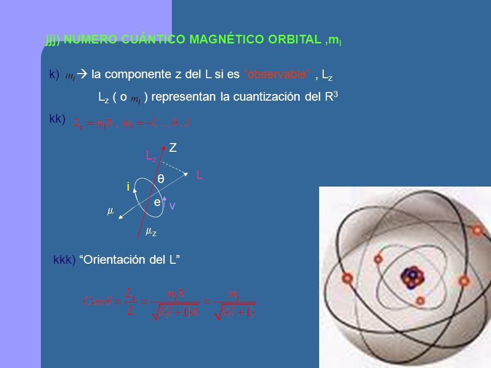 kv) La medición de L z se efectúa mediante el z, debido a que todo L tiene asociado un v) Magnetón de Bohr