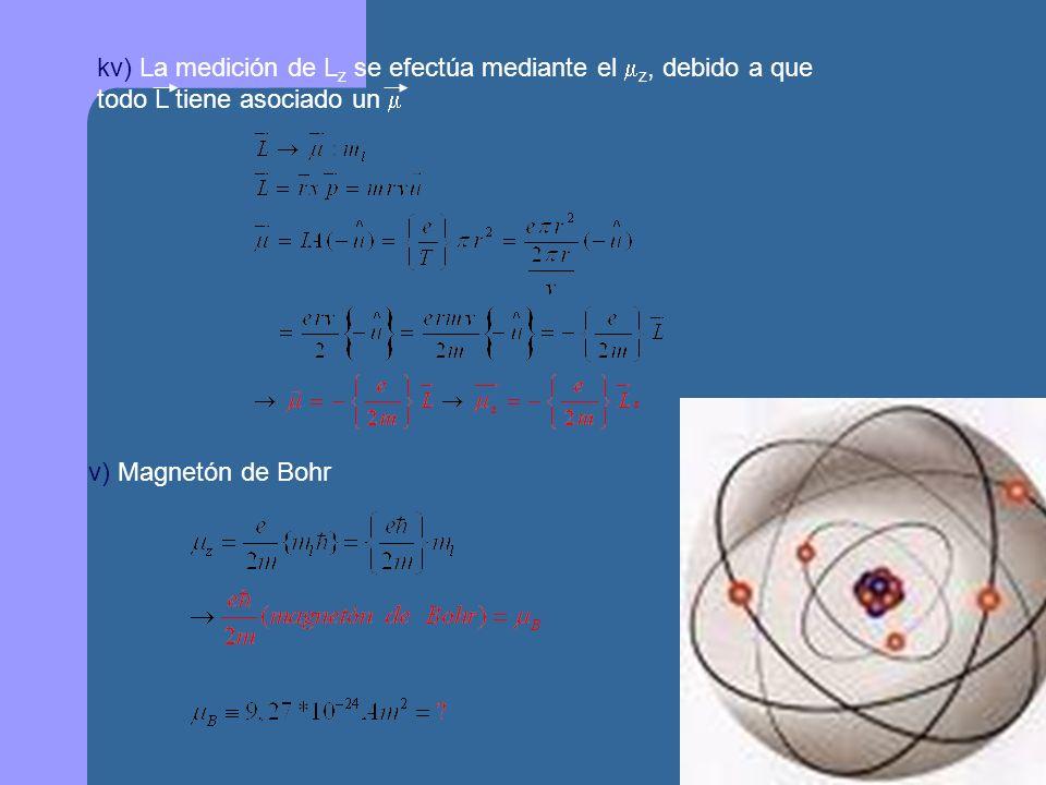 jv) NUMERO CUÁNTICO MAGNÉTICO SPIN,m S k) Origen l) Experimento de Stern- Gerlach En 1921, en donde se estudió la desviación de radiación de átomos de Ag por campo magnético desuniforme.