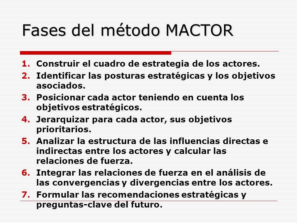 Fases del método MACTOR 1.Construir el cuadro de estrategia de los actores. 2.Identificar las posturas estratégicas y los objetivos asociados. 3.Posic