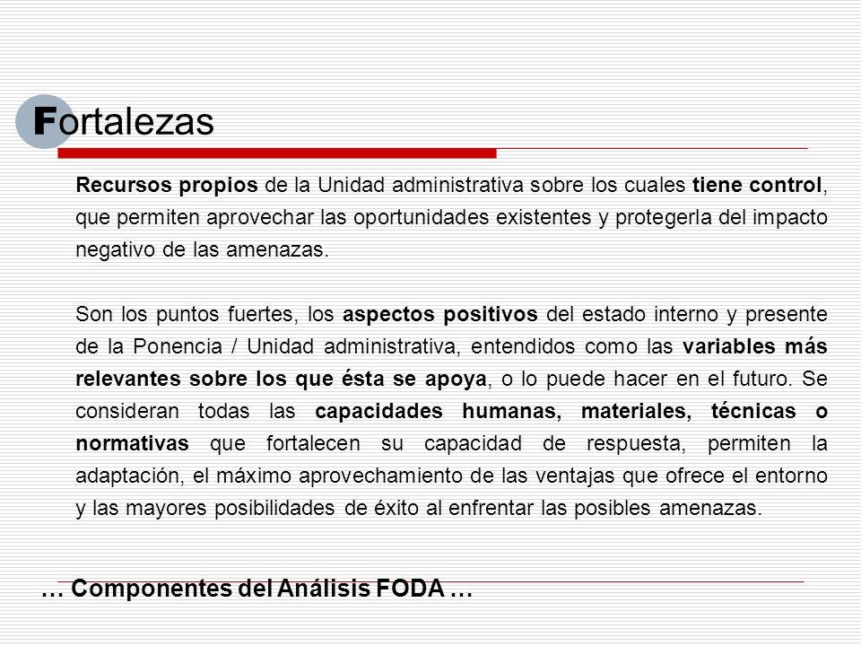 … Componentes del Análisis FODA … F ortalezas Recursos propios de la Unidad administrativa sobre los cuales tiene control, que permiten aprovechar las