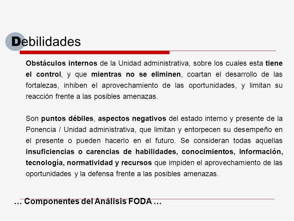 D ebilidades Obstáculos internos de la Unidad administrativa, sobre los cuales esta tiene el control, y que mientras no se eliminen, coartan el desarr