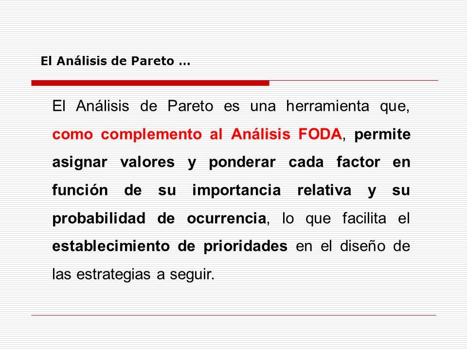 El Análisis de Pareto es una herramienta que, como complemento al Análisis FODA, permite asignar valores y ponderar cada factor en función de su impor