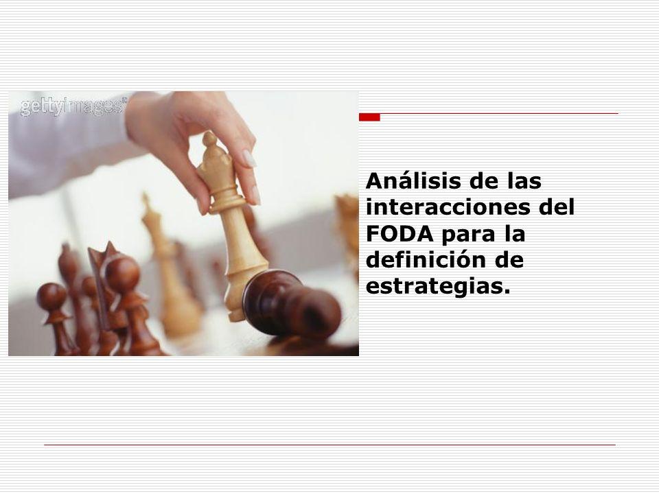 Análisis de las interacciones del FODA para la definición de estrategias.