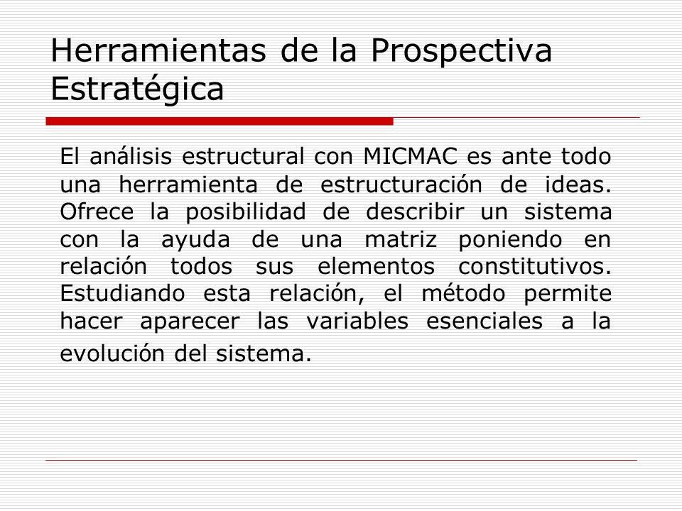 El an á lisis estructural con MICMAC es ante todo una herramienta de estructuraci ó n de ideas. Ofrece la posibilidad de describir un sistema con la a