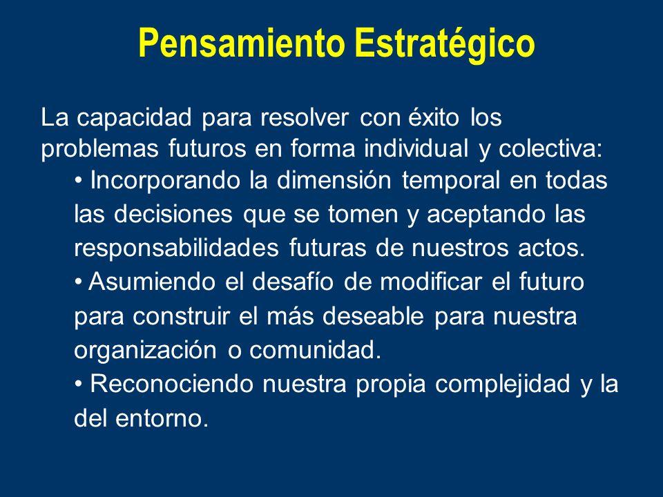 Pensamiento Estratégico La capacidad para resolver con éxito los problemas futuros en forma individual y colectiva: Incorporando la dimensión temporal