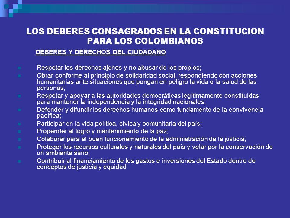 LOS DEBERES CONSAGRADOS EN LA CONSTITUCION PARA LOS COLOMBIANOS DEBERES Y DERECHOS DEL CIUDADANO Respetar los derechos ajenos y no abusar de los propi