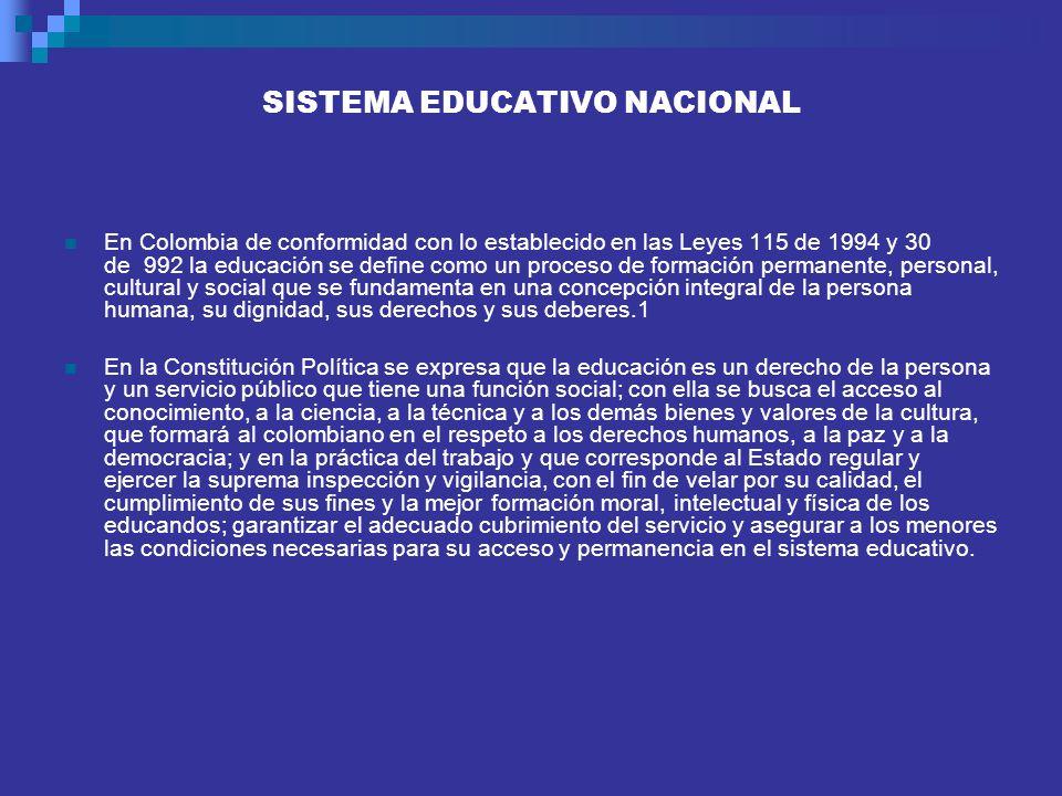 SISTEMA EDUCATIVO NACIONAL En Colombia de conformidad con lo establecido en las Leyes 115 de 1994 y 30 de 992 la educación se define como un proceso d