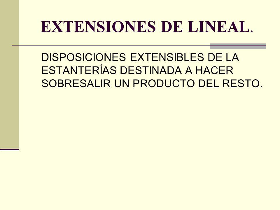 EXTENSIONES DE LINEAL. DISPOSICIONES EXTENSIBLES DE LA ESTANTERÍAS DESTINADA A HACER SOBRESALIR UN PRODUCTO DEL RESTO.