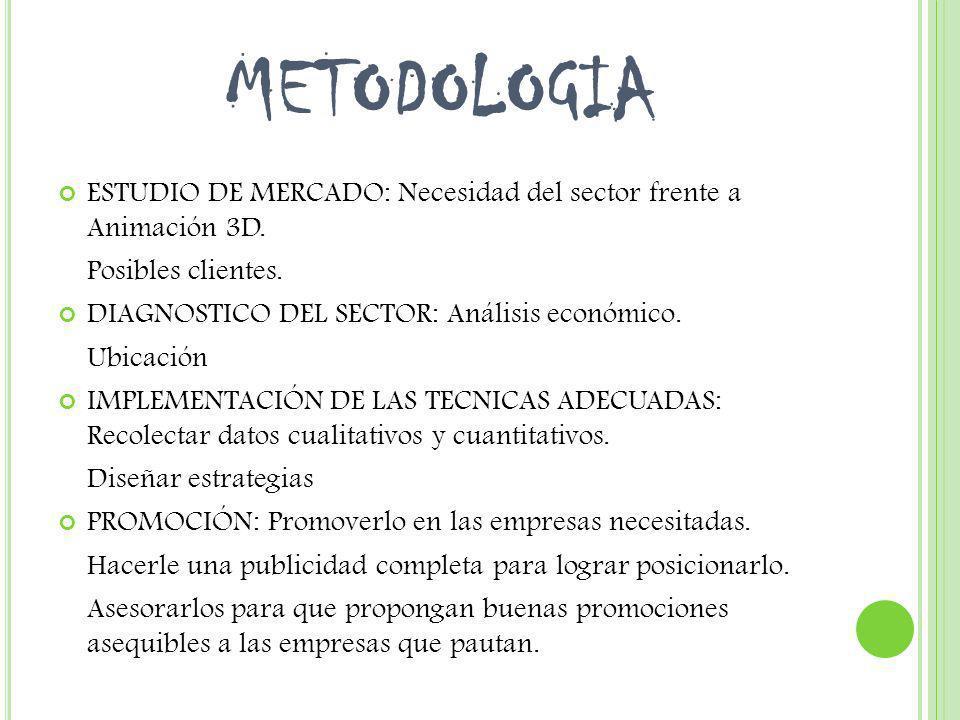 METODOLOGIA ESTUDIO DE MERCADO: Necesidad del sector frente a Animación 3D. Posibles clientes. DIAGNOSTICO DEL SECTOR: Análisis económico. Ubicación I