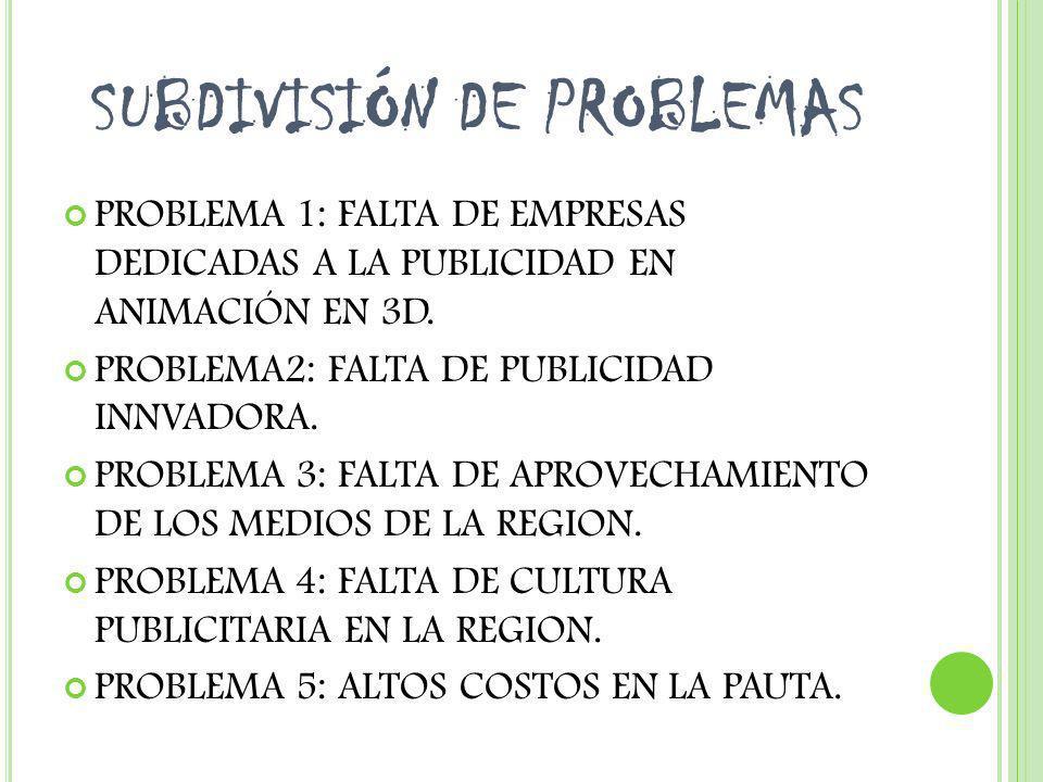 SUBDIVISIÓN DE PROBLEMAS PROBLEMA 1: FALTA DE EMPRESAS DEDICADAS A LA PUBLICIDAD EN ANIMACIÓN EN 3D. PROBLEMA2: FALTA DE PUBLICIDAD INNVADORA. PROBLEM