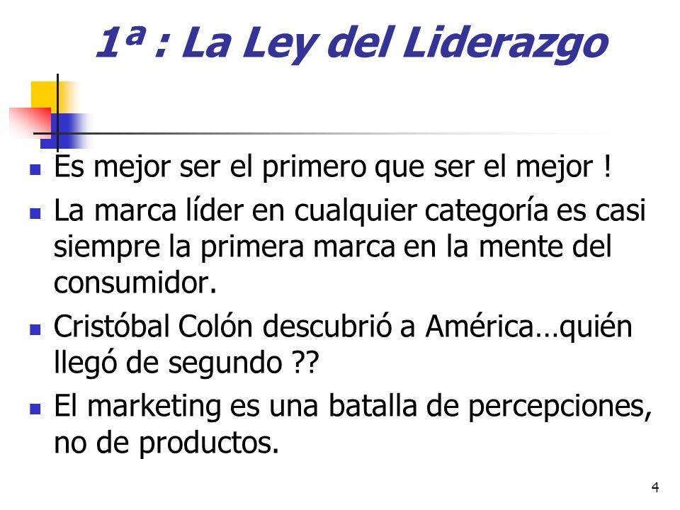 12ª.: La Ley de la Extensión de Línea Las empresas se deben centrar en los productos altamente rentables.