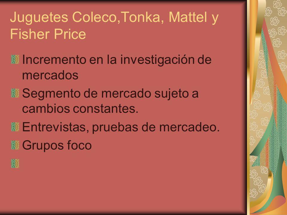 Juguetes Coleco,Tonka, Mattel y Fisher Price Incremento en la investigación de mercados Segmento de mercado sujeto a cambios constantes. Entrevistas,