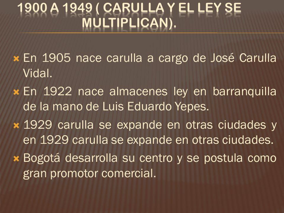 En 1905 nace carulla a cargo de José Carulla Vidal.
