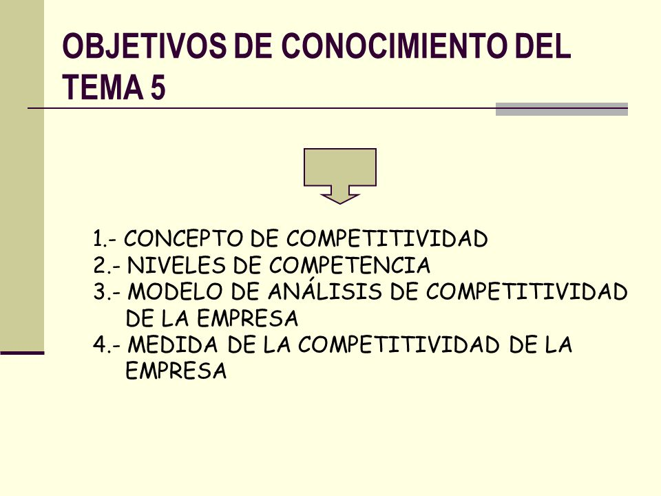 OBJETIVOS DE CONOCIMIENTO DEL TEMA 5 1.- CONCEPTO DE COMPETITIVIDAD 2.- NIVELES DE COMPETENCIA 3.- MODELO DE ANÁLISIS DE COMPETITIVIDAD DE LA EMPRESA