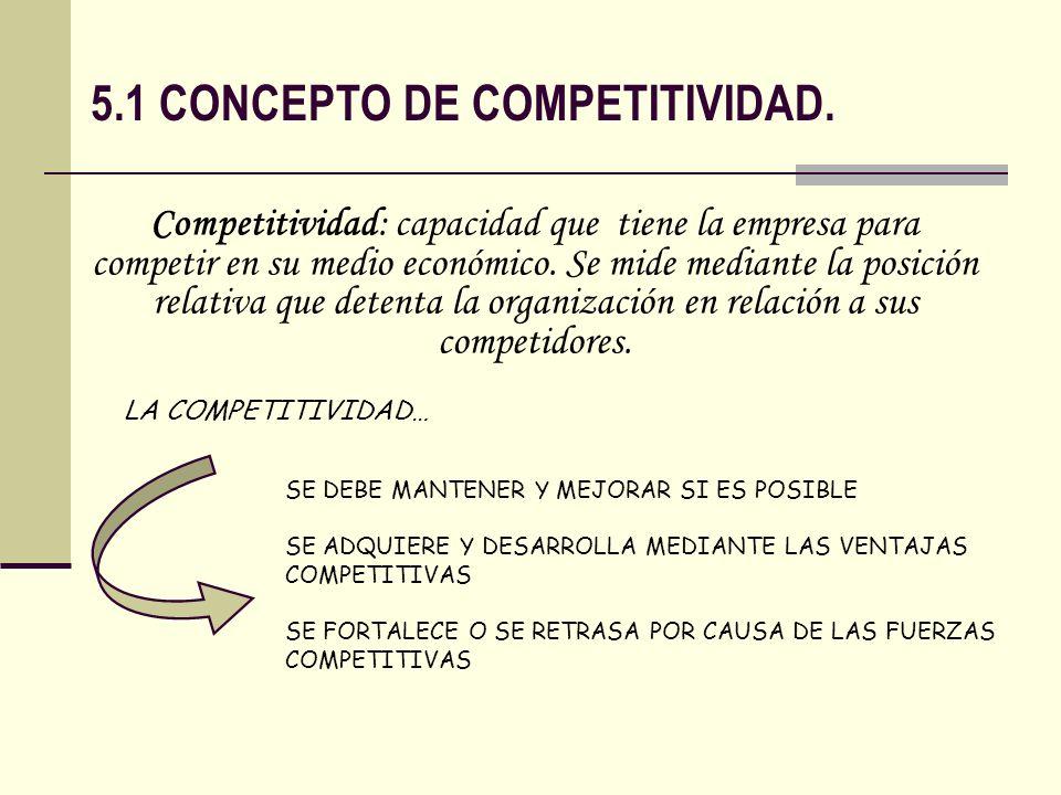 5.1 CONCEPTO DE COMPETITIVIDAD. Competitividad: capacidad que tiene la empresa para competir en su medio económico. Se mide mediante la posición relat