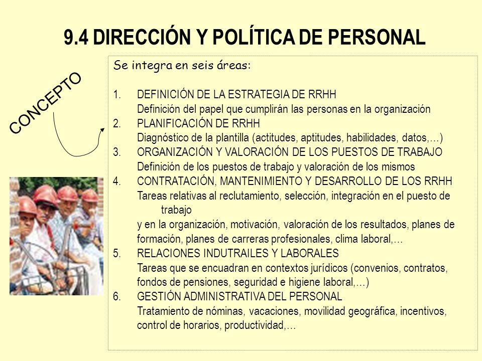 9.4 DIRECCIÓN Y POLÍTICA DE PERSONAL Se integra en seis áreas: 1.DEFINICIÓN DE LA ESTRATEGIA DE RRHH Definición del papel que cumplirán las personas e