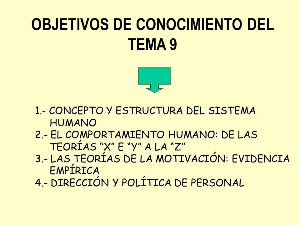 OBJETIVOS DE CONOCIMIENTO DEL TEMA 9 1.- CONCEPTO Y ESTRUCTURA DEL SISTEMA HUMANO 2.- EL COMPORTAMIENTO HUMANO: DE LAS TEORÍAS X E Y A LA Z 3.- LAS TE