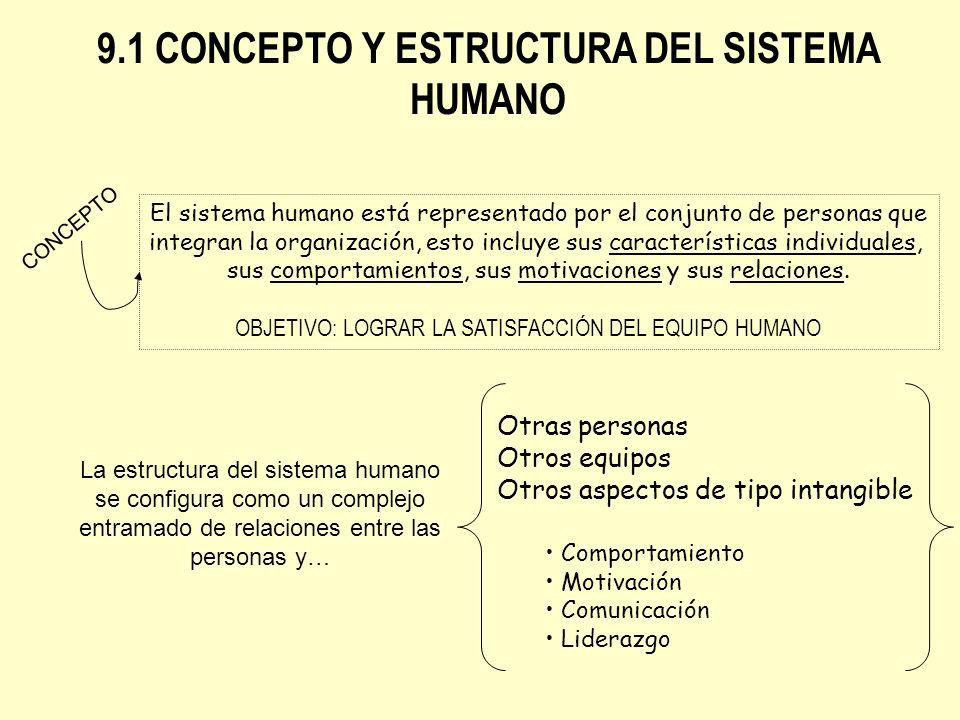 9.1 CONCEPTO Y ESTRUCTURA DEL SISTEMA HUMANO El sistema humano está representado por el conjunto de personas que integran la organización, esto incluy