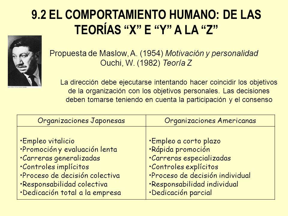 9.2 EL COMPORTAMIENTO HUMANO: DE LAS TEORÍAS X E Y A LA Z Propuesta de Maslow, A. (1954) Motivación y personalidad Ouchi, W. (1982) Teoría Z La direcc