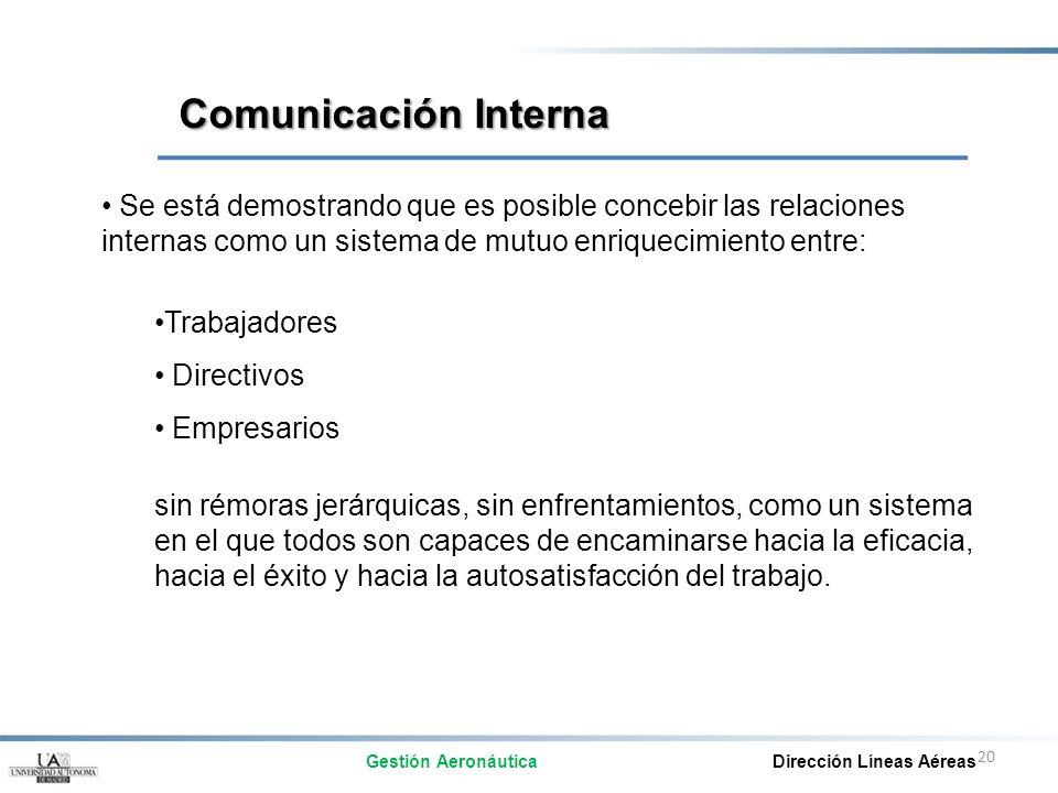20 Se está demostrando que es posible concebir las relaciones internas como un sistema de mutuo enriquecimiento entre: Trabajadores Directivos Empresa
