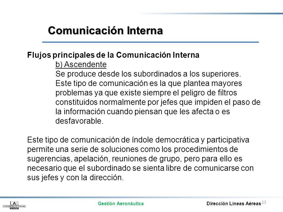 23 Flujos principales de la Comunicación Interna b) Ascendente Se produce desde los subordinados a los superiores. Este tipo de comunicación es la que