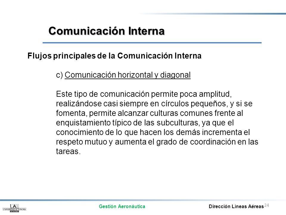 24 Flujos principales de la Comunicación Interna c) Comunicación horizontal y diagonal Este tipo de comunicación permite poca amplitud, realizándose c