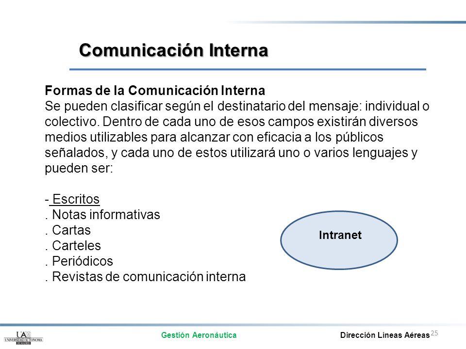 25 Formas de la Comunicación Interna Se pueden clasificar según el destinatario del mensaje: individual o colectivo. Dentro de cada uno de esos campos
