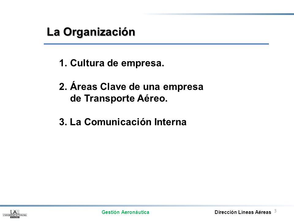 3 1.Cultura de empresa. 2.Áreas Clave de una empresa de Transporte Aéreo. 3. La Comunicación Interna La Organización Gestión Aeronáutica Dirección Lín