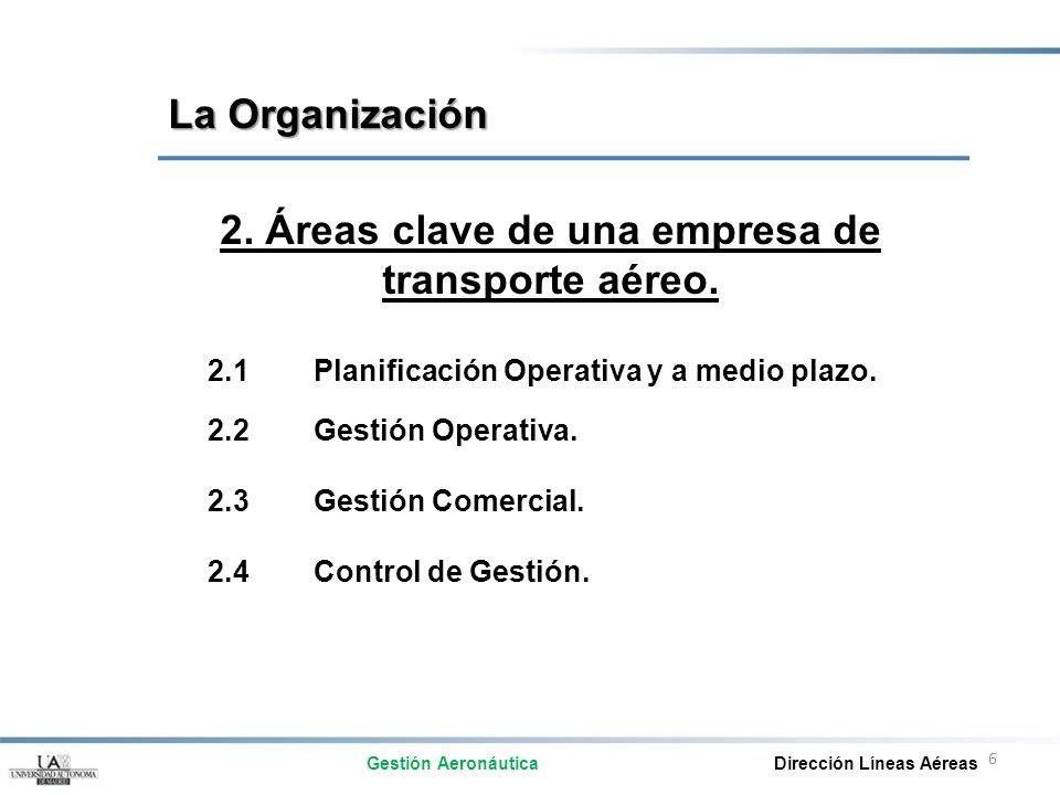 6 2. Áreas clave de una empresa de transporte aéreo. 2.1Planificación Operativa y a medio plazo. 2.2Gestión Operativa. 2.3Gestión Comercial. 2.4Contro