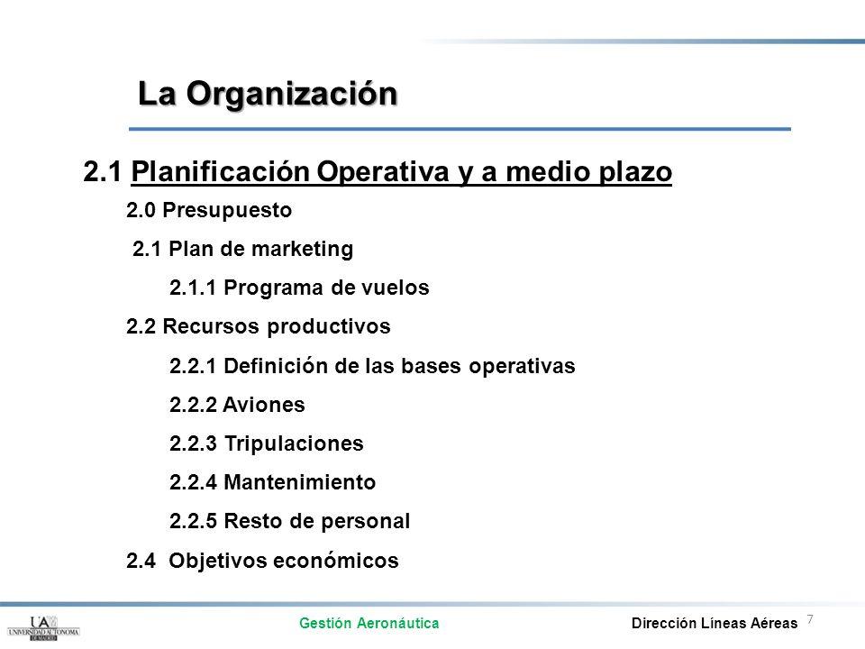 7 2.1 Planificación Operativa y a medio plazo 2.0 Presupuesto 2.1 Plan de marketing 2.1.1 Programa de vuelos 2.2 Recursos productivos 2.2.1 Definición
