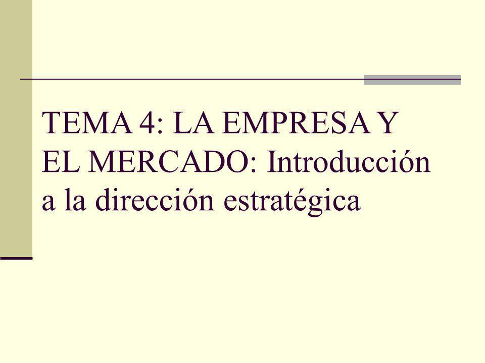 OBJETIVOS DE CONOCIMIENTO DEL TEMA 4 1.- ORIENTACIÓN DE LA EMPRESA AL MERCADO 2.- CONCEPTO Y CLASES DE MERCADO 3.- CONCEPTO Y CLASES DE COMPETENCIA EN UN MERCADO 4.- CONCEPTO Y CLASES DE DEMANDA