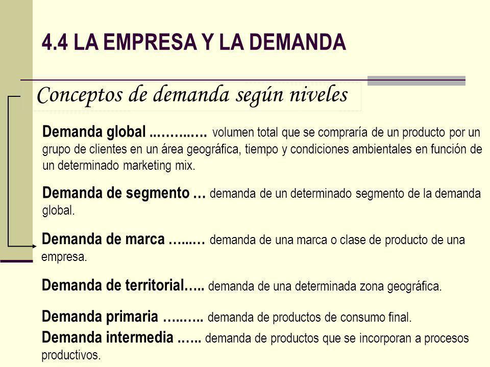 4.4 LA EMPRESA Y LA DEMANDA Demanda global..……..…. volumen total que se compraría de un producto por un grupo de clientes en un área geográfica, tiemp