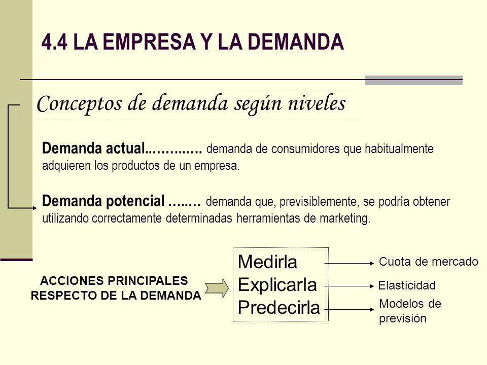 4.4 LA EMPRESA Y LA DEMANDA Demanda actual..……..…. demanda de consumidores que habitualmente adquieren los productos de un empresa. Demanda potencial