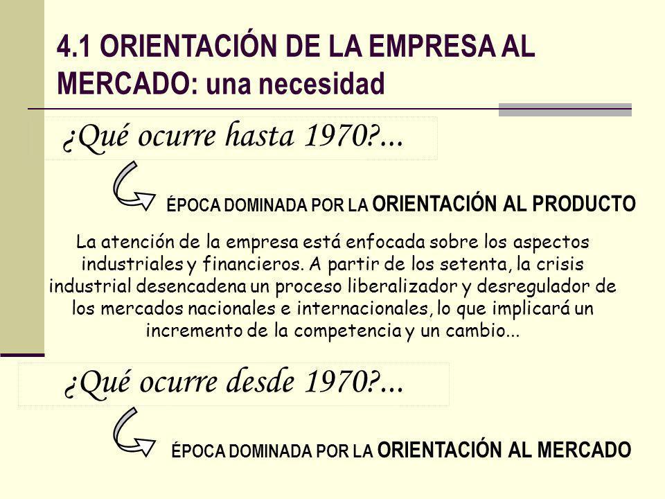 4.1 ORIENTACIÓN DE LA EMPRESA AL MERCADO: una necesidad ¿Qué ocurre hasta 1970?... ÉPOCA DOMINADA POR LA ORIENTACIÓN AL PRODUCTO La atención de la emp