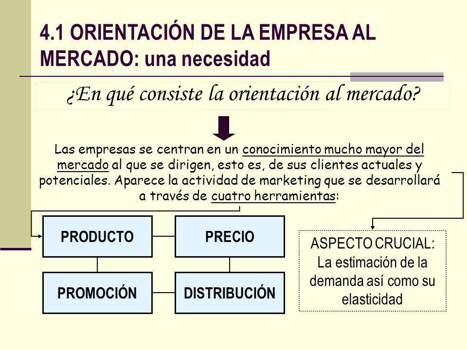 4.1 ORIENTACIÓN DE LA EMPRESA AL MERCADO: una necesidad ¿En qué consiste la orientación al mercado? Las empresas se centran en un conocimiento mucho m