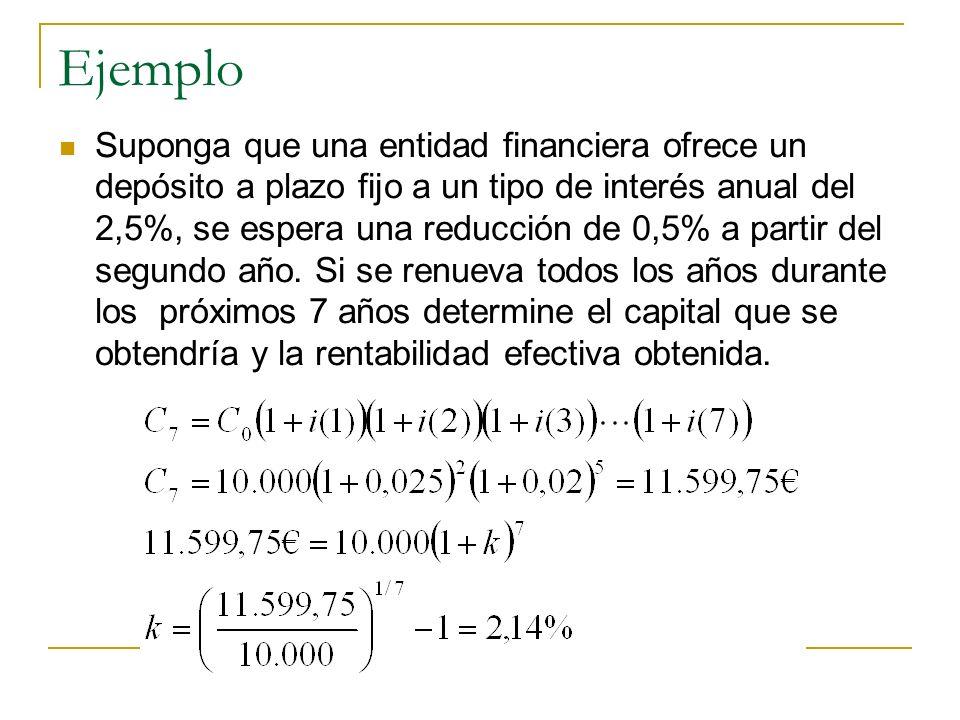 Ejemplo Suponga que una entidad financiera ofrece un depósito a plazo fijo a un tipo de interés anual del 2,5%, se espera una reducción de 0,5% a part
