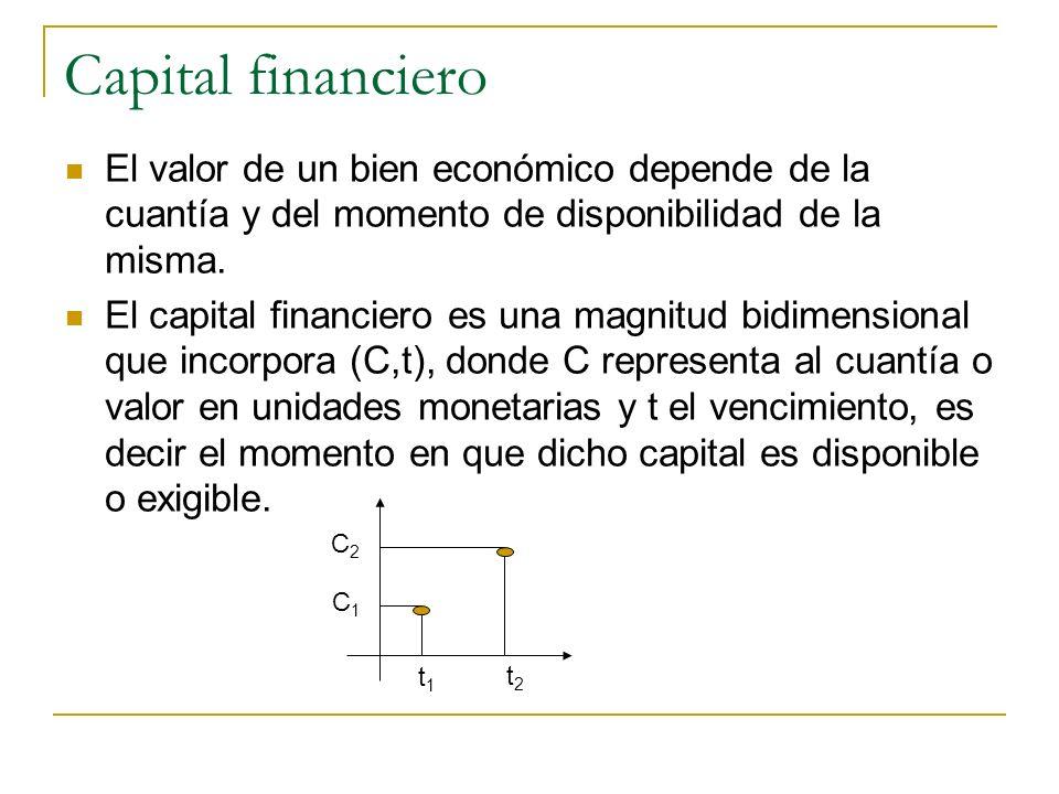 Capital financiero El valor de un bien económico depende de la cuantía y del momento de disponibilidad de la misma. El capital financiero es una magni