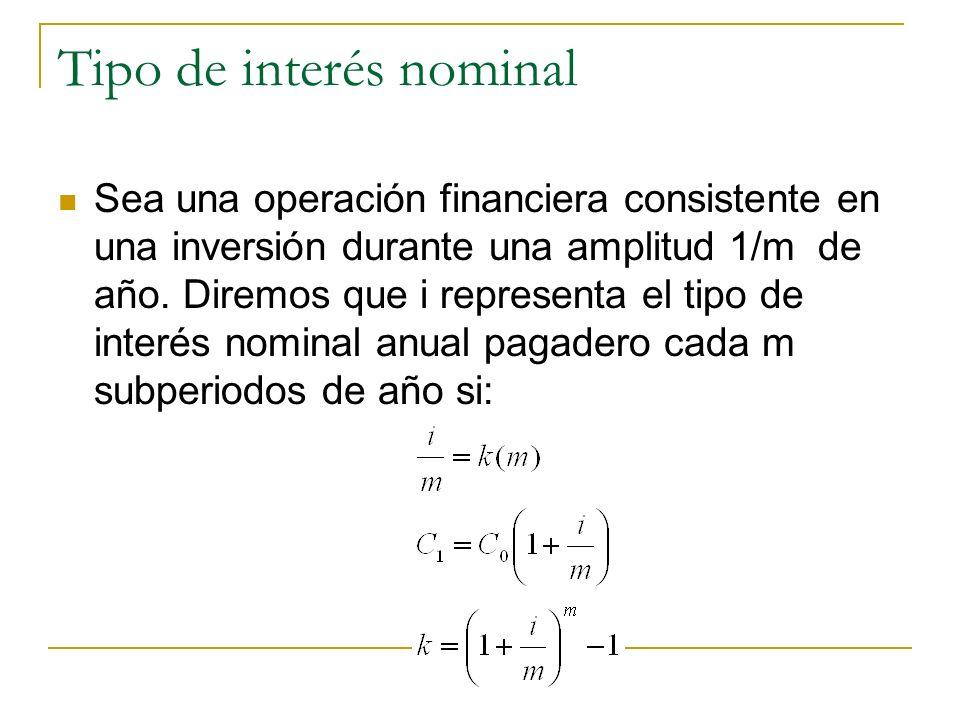Tipo de interés nominal Sea una operación financiera consistente en una inversión durante una amplitud 1/m de año. Diremos que i representa el tipo de
